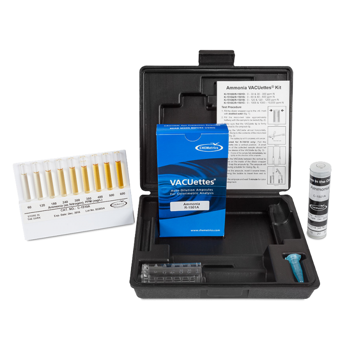 chemetics ammonia test kit